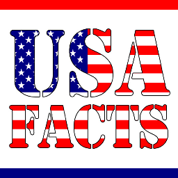 Top 10 interesting facts about the united states of america for Interesting fact about america